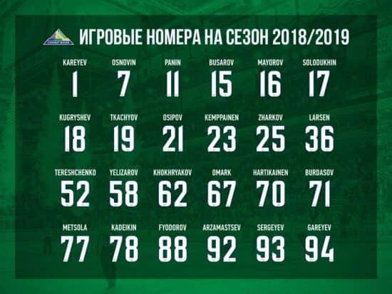 Игроки «Салавата Юлаева» определились с номерами на сезон-2018/19